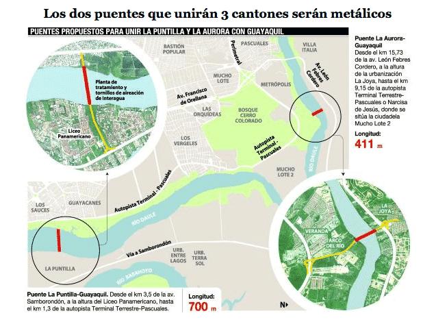 Puentes Que Unir N Daule Guayaquil Samborond N Villa